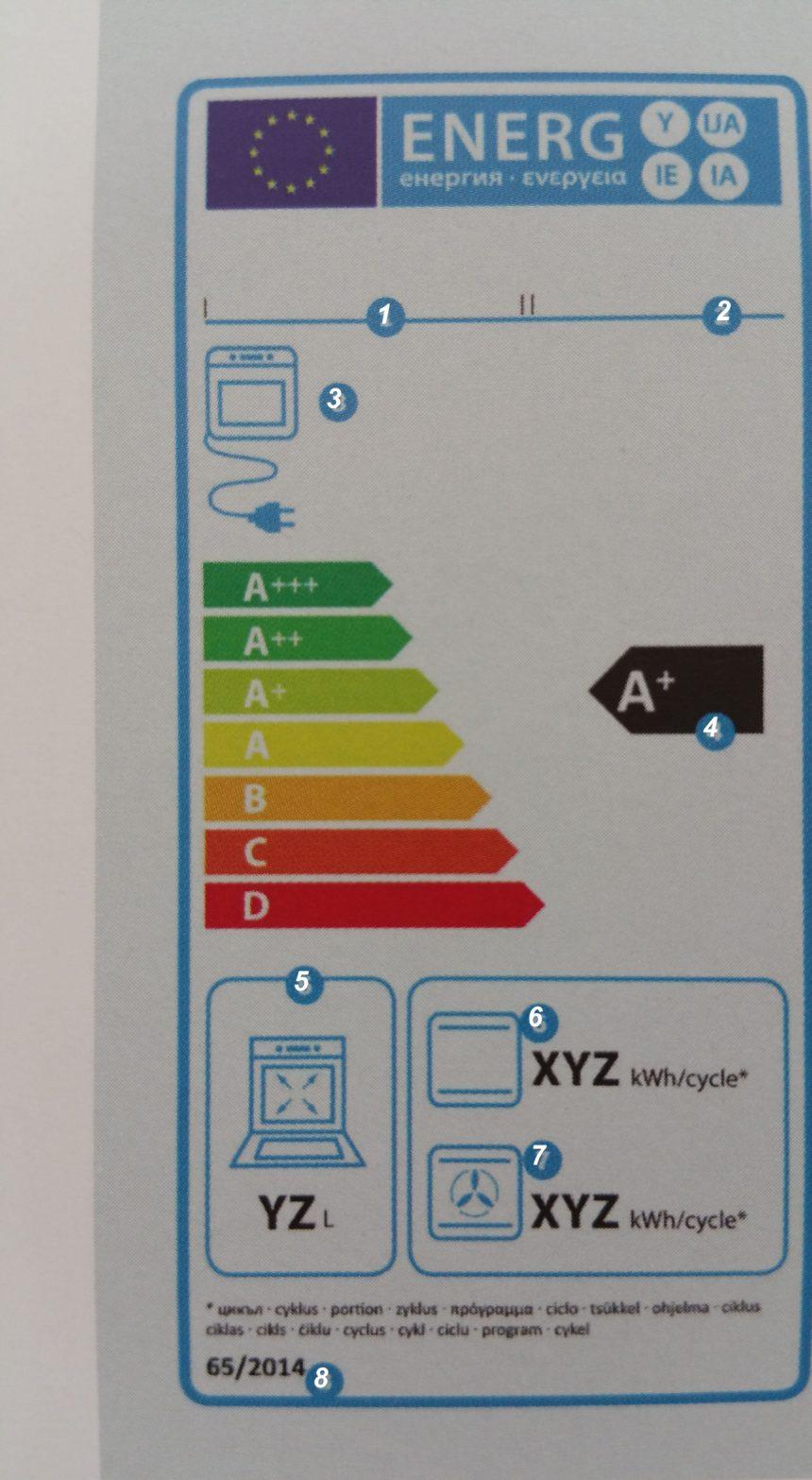 L'Etichetta Energetica dei Forni